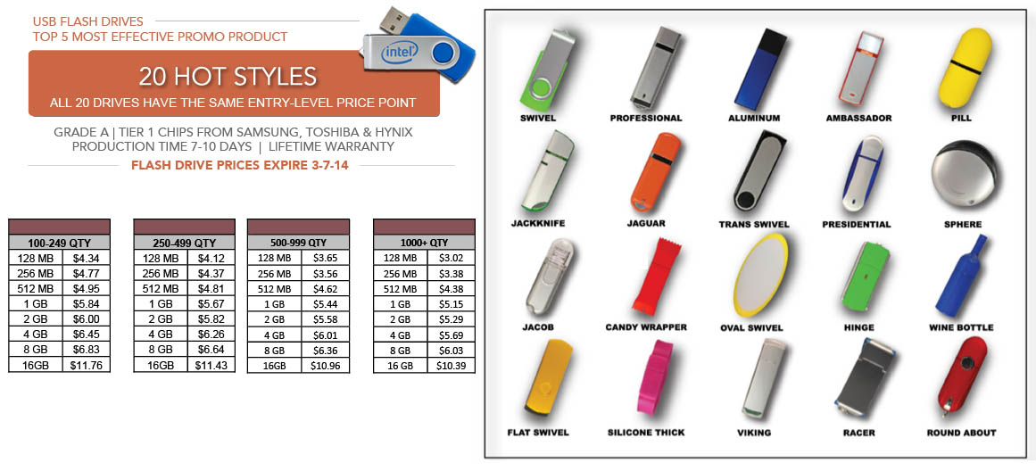 20 Hot Style of USB Storage Drives
